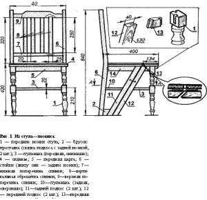 Как сделать стул трансформер своими руками